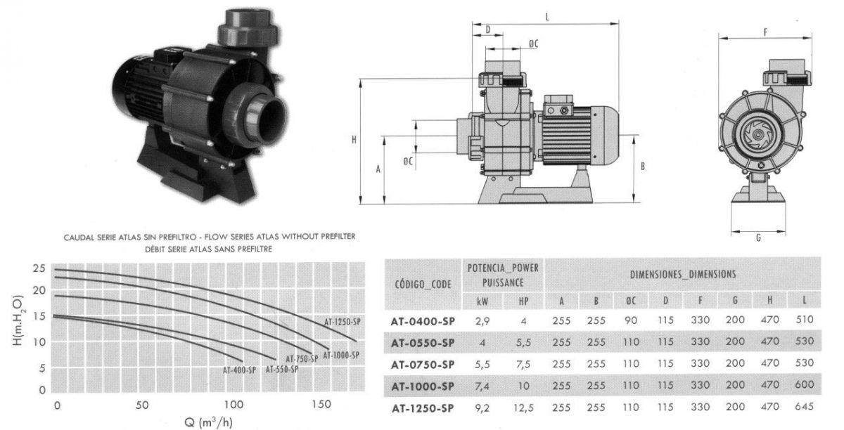 Pumpa ATLAS 750 SP (bez předfiltru) - 5,5 kW, napojení 110 mm